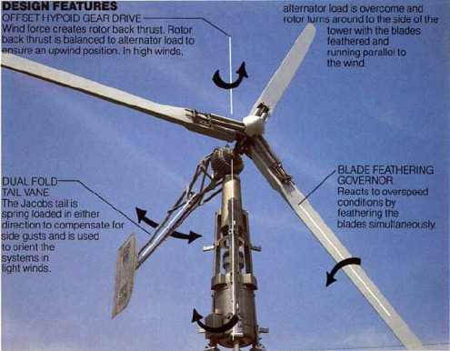 Jacobs wind turbine design features